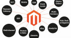 Magento Enterprise Re-platforming Checklist